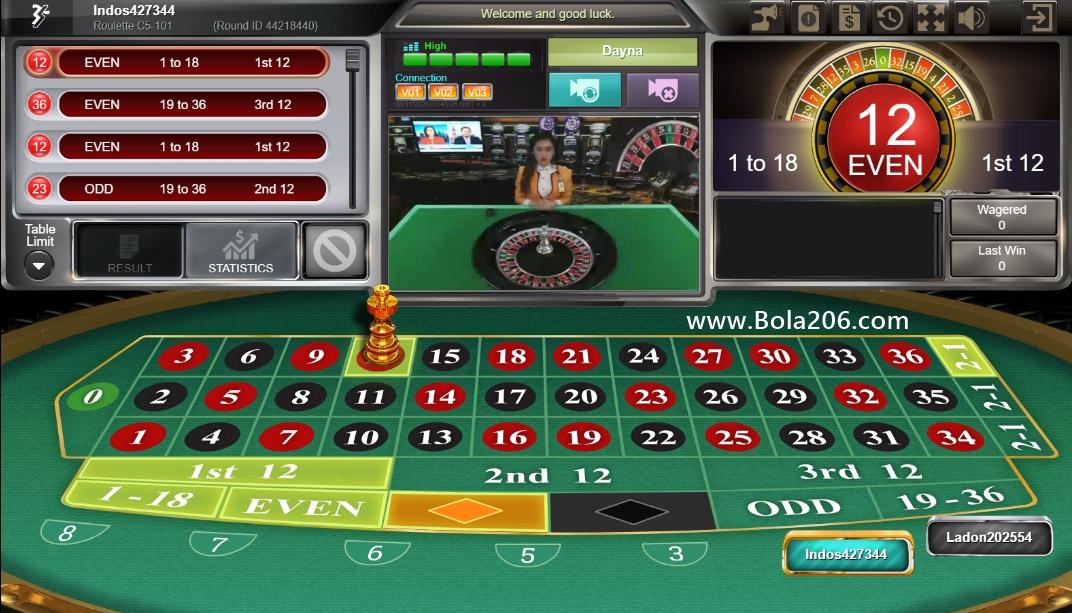 Roulette Casino SBOBET